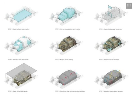 How Architecture Is BORN: 7 Dynamic Diagrams by MVRDV and the Buildings They Inspired | Costruzioni | Scoop.it