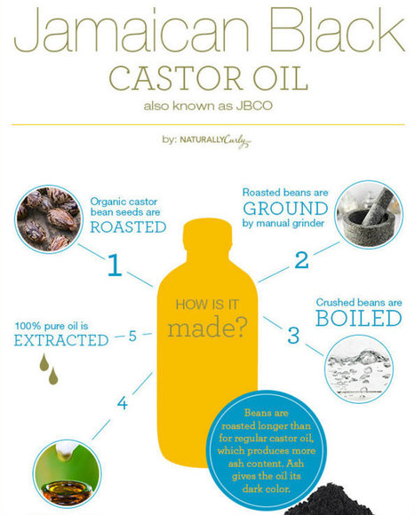 Black Castor Oil Benefits   At Home Health and Beauty Tips   Scoop.it