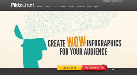 Plantillas para Crear Infografías Gratis con PowerPoint o No | Plantillas Power Point | derecho mercantil | Scoop.it