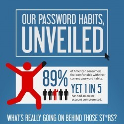 Our Password Habits, Revealed | Visual.ly | Graphics from my #factsandfiguresday | Scoop.it