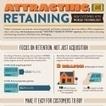 Infographie : Acquérir de nouveaux clients et les retenir grâce au mobile | CRM, using data | Scoop.it