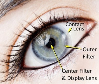 Life and Loves of Skins: Virtual Reality Contact Lenses!! | augmented reality II | Scoop.it