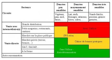 Mobilisons-nous pour faire évoluer les normes sanitaires en Belgique ! | Réforme Monnaie Terre | Scoop.it