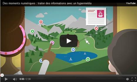 TRAAM : Hypermédia et moments numériques pour comprendre un espace productif en 3e - Académie de Rennes | Narration transmedia et Education | Scoop.it