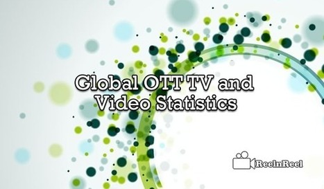 Global OTT TV & Video Statistics [Report] | YouTube Marketing | Scoop.it