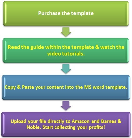ebook template for authors (MS Word template for publishing to Kindle & Nook) - Word Template to publish your content into Amazon's Kindle Marketplace, Barnes & Noble Nook, & Apple iBooks! | Publishing Digital Book Apps for Kids | Scoop.it