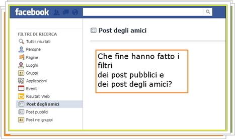 #Facebook, che fine hanno fatto i filtri di ricerca 'pubblici' ed 'amici'? Ecco come sono stati sostituiti. | Letizia Palmisano Giornalista Ambientale | Giornalista ambientale e ecoblogger. Semplicemente Letizia | Scoop.it