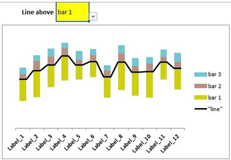 Stacked bar chart with optional trendline - E90E50fx | Excel for Engineering | Scoop.it
