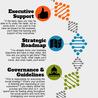 Social Media & Internet Marketing Infographics