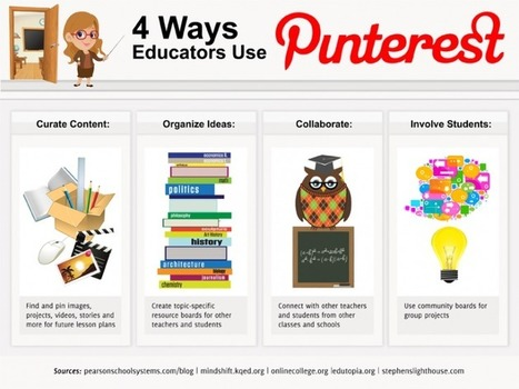 25 Great Educators To Follow On Pinterest | Edudemic | Extreme Social | Scoop.it