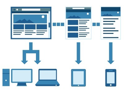 ¿Qué es el Responsive Web Design? | Apps, Softwares y Web 2.0 | Scoop.it