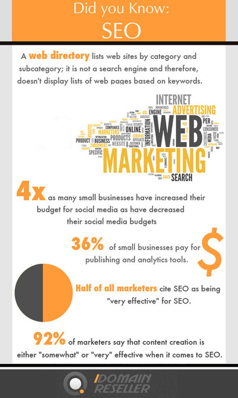 Know about real SEO | Digital Marketing | Scoop.it