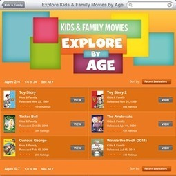 How to Find the Best Kids' Movies and TV Shows by Age on the iTunes Store | Groovin' On Apps | iPads in Education Daily | Scoop.it