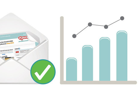 How to measure the success  of your email marketing campaigns | I.M.C | Scoop.it