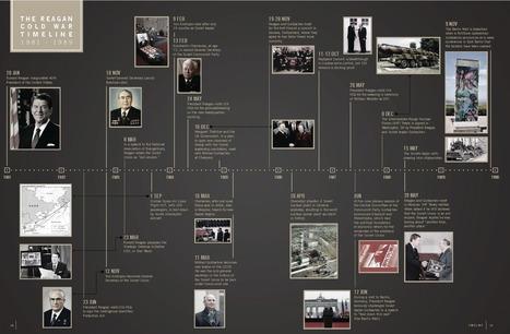 reagan-coldwar-timeline.png (1615×1058) | Cold War | Scoop.it