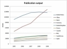 The Most Innovative Countries In Information Technology - Forbes (blog)   Movin' Ahead   Scoop.it