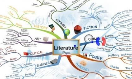 15 apps para crear mapas conceptuales - Educación 3.0 | Utilidades TIC para el aula | Scoop.it