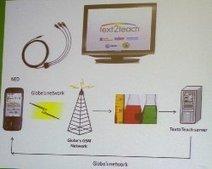 Education mobile : Des exemples de généralisation | CANOPE | Scoop.it