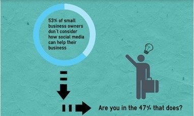 Social Media Help For Small Business - Louisville Innovative | Social Media Marketing and SEO | Scoop.it