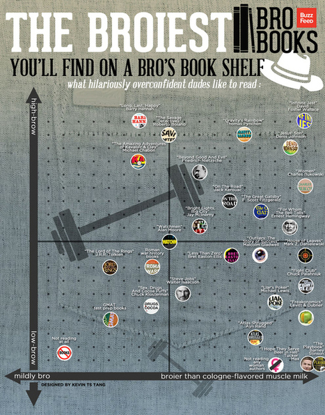 27 Broiest Books That Bros Like To Read | License to Read | Scoop.it