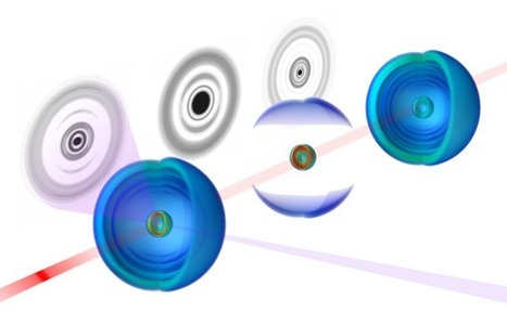Watching electrons move within an atom | Amazing Science | Scoop.it
