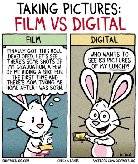 Comic: The Difference Between Taking Analog and Digital Photos - PetaPixel | Photography tips | Scoop.it