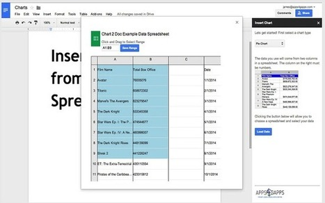 Tool to Create Charts from Spreadsheets and Insert Them into Google Docs | NOLA Ed Tech | Scoop.it