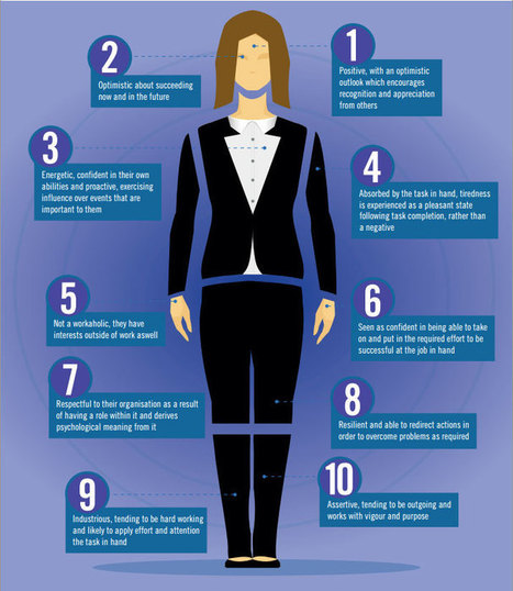 Anatomy of an engaged employee | Staff Motivation Matters | Positive Workplace | Scoop.it
