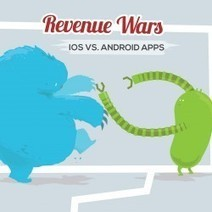 iOS vs Android: Revenue Wars | Visual.ly | Everything from Social Media to F1 to Photography to Anything Interesting | Scoop.it