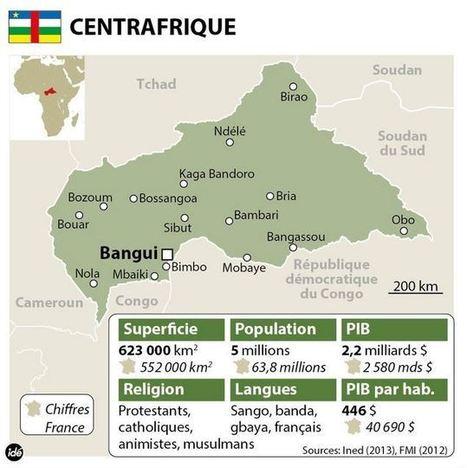 FEPEF » Rép. centrafricaine: des rebelles auraient massacré un village chrétien | croyance chrétienne | Scoop.it