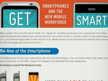 #E2sday: Smartphones and the New Mobile Workforce | Big 5 IT Trends | Scoop.it