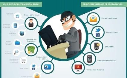 Una imagen vale más que mil palabras: 10 claves para crear una infografía atractiva y eficaz | Esfera TIC | TIC's | Scoop.it