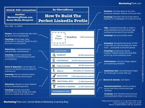 Social Branding: How To Create The Perfect LinkedIn Profile Blueprint | Social Medial Marketing | Scoop.it