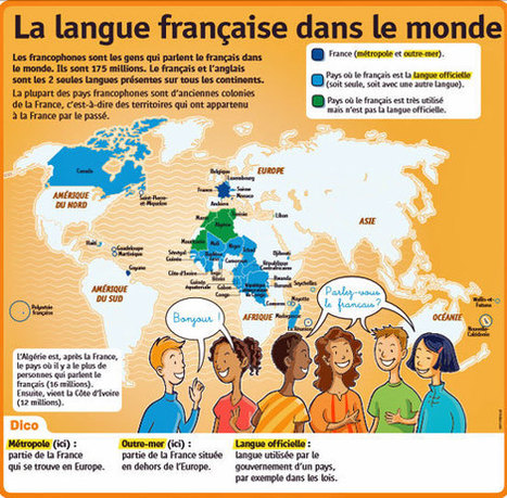 TICs en FLE: La Francophonie : quelques ressources | FLE, Langue et culture, TICE | Scoop.it