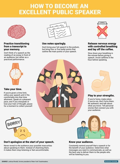 7 tips for becoming an excellent public speaker | Cours d'éloquence et plaidoirie | Scoop.it