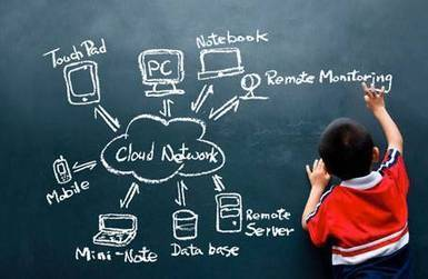 Cloud Computing:101 | Technology | Scoop.it