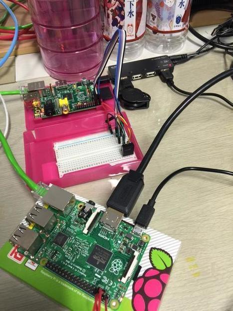 ohhara on Twitter   Raspberry Pi   Scoop.it