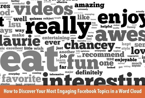 How to Discover Your Most Engaging Facebook Topics in a Word Cloud (VIDEO) | digital marketing | Scoop.it