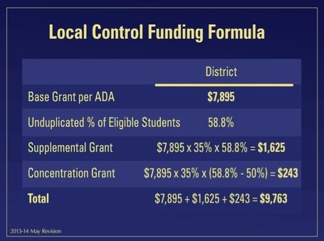 Brown commits $1 billion for Common Core, sticks with funding formula | CCSS News Curated by Core2Class | Scoop.it