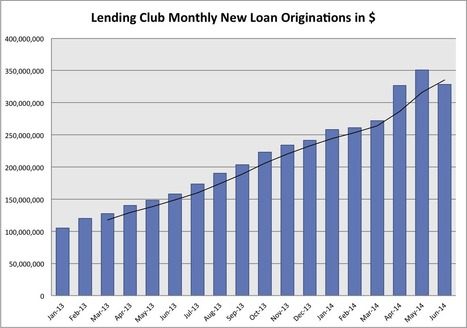 Lending Club Had Their First Down Month Since Feb 2011 | The Lending Club P2P Lending | Scoop.it