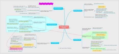 The Ape and the Crocodile Mind Map | Preschool | Scoop.it