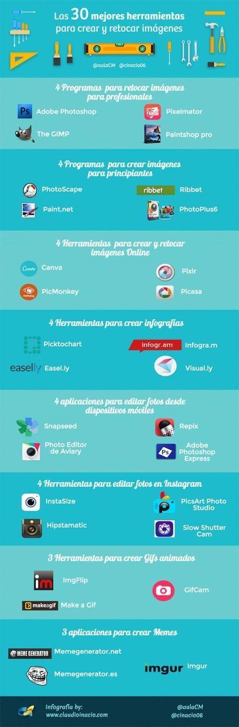 Si te gusta crear o editar imágenes, prueba con estas 30 herramientas en el aula - Inevery Crea | veillepédagogique | Scoop.it