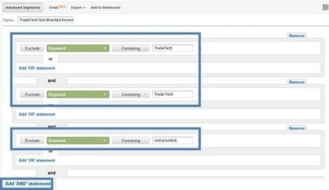 Analysing Branded vs Non-branded keywords: Google Analytics Custom Advanced Segments | morethandm.com | Analytics Jobs, Analytics Training, Analytics Contracts | Scoop.it