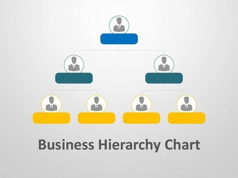 Business Hierarchy Chart for PowerPoint Presentations | Editable & Ready-to-use PPT slides (information, maps, graphs, data) | Scoop.it