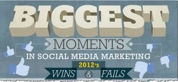 Biggest Moments in Social Media - Campaign Wins and Fails | Public Relations & Social Media Insight | Scoop.it