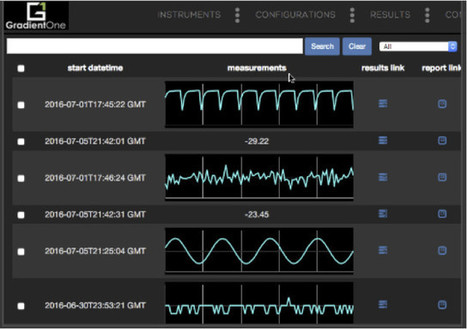 GradientOne Brings Oscilloscopes, Spectrum Analyzers, Frequency Generators… to the Cloud | Embedded Systems News | Scoop.it