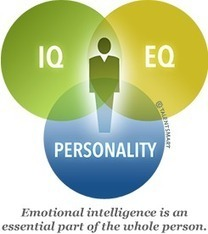 About Emotional Intelligence | mentalhealth | Scoop.it