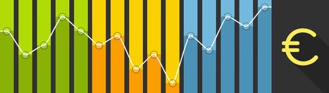 Mesurer la rentabilité de l'entreprise collaborative | Economie Responsable et Consommation Collaborative | Scoop.it