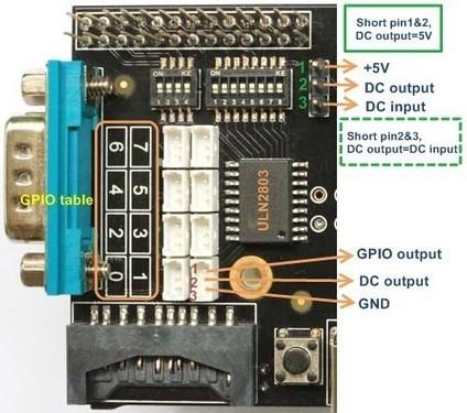 Une carte d'extension multifonction pour le Raspberry Pi | numérique pédagogique | Scoop.it