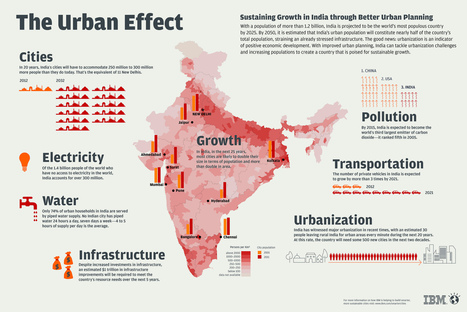 The Urban Effect Infographic | Flickr | iPads in education - high schools | Scoop.it